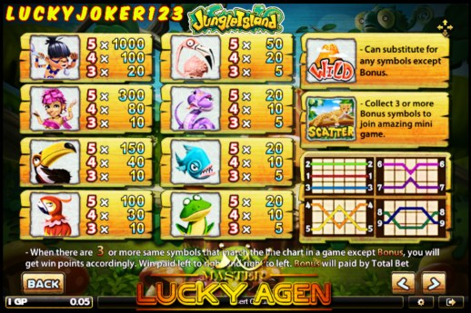 Slot Online Jungle Island Joker123 Gaming